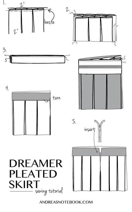 Como hacer una falda plisada con patrones03