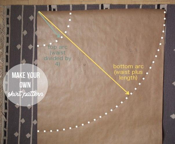 Como hacer una falda circular paso a paso02