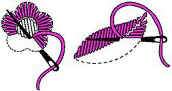 Como bordar flores paso a paso01