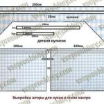 Como hacer cortinas faciles con moldes01